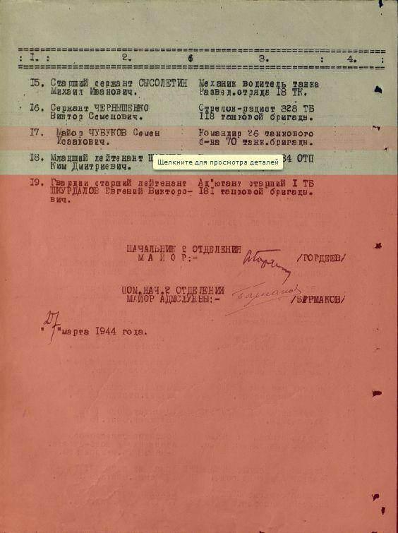 Е.В. Шкурдалов. Герой Советского Союза. Невель