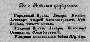 врачи Невельский уезд