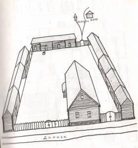 Планировка крестьянских усадеб на территории Истецкого войства.