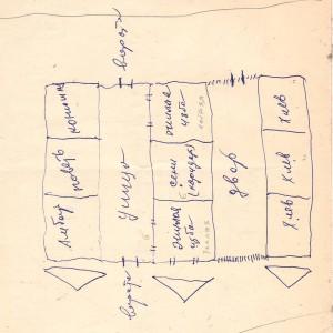 План крестьянской усадьбы Езерийского войтовства