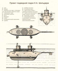 Подводная лодка генерала К.А. Шильдера