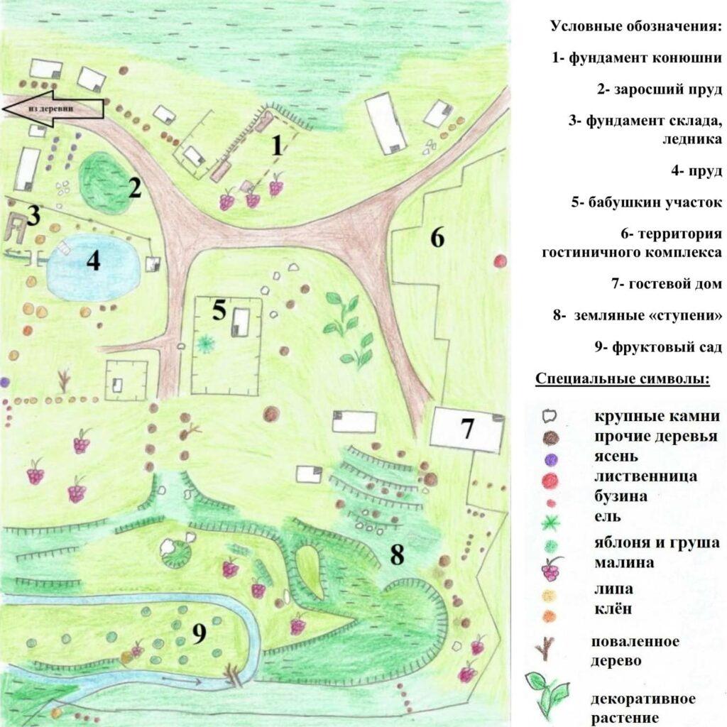 Схема современного состояния бывшей усадьбы Еменец